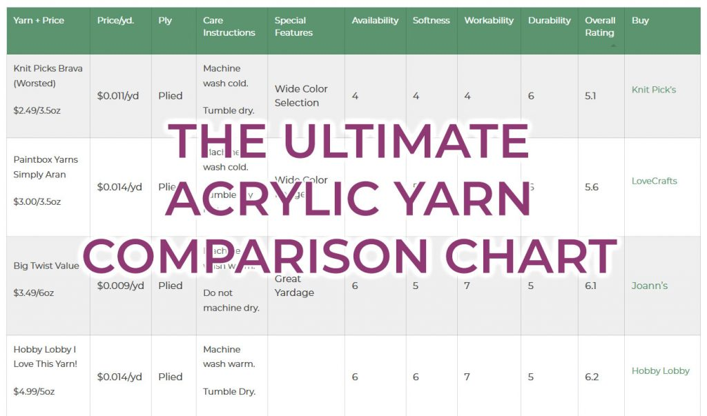 yarn comparison chart from the ultimate acrylic yarn comparison